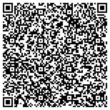 QR-код с контактной информацией организации ЕВРОРЕМСТРОЙСЕРВИС КОММЕРЧЕСКОЕ КАДРОВОЕ АГЕНТСТВО
