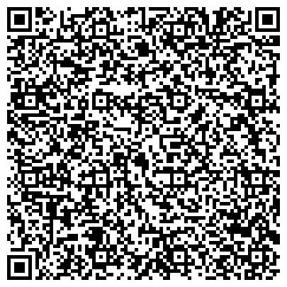 QR-код с контактной информацией организации ПТУ 204 СЕЛЬСКОХОЗЯЙСТВЕННОГО ПРОИЗВОДСТВА СМОЛЕВИЧСКОЕ ФИЛИАЛ ПЛЕЩЕНИЦЫ