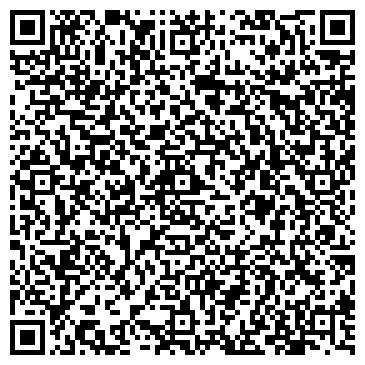 QR-код с контактной информацией организации НАДЕЖДА ООО КАДРОВОЕ АГЕНТСТВО