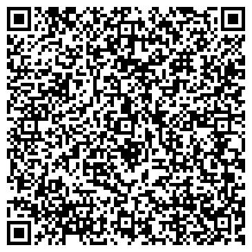 QR-код с контактной информацией организации МОЛОДЕЖНЫЙ ЦЕНТР ЗАНЯТОСТИ КИРОВСКИЙ, АО