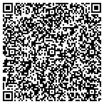 QR-код с контактной информацией организации МОЛОДЕЖНЫЙ ЦЕНТР ЗАНЯТОСТИ МУ СОВЕТСКИЙ, АО