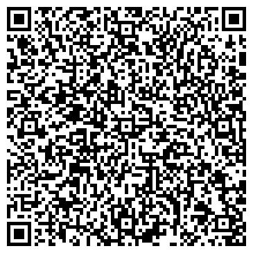 QR-код с контактной информацией организации ГРУППА РЕНЕССАНС СТРАХОВАНИЕ