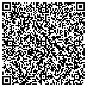 QR-код с контактной информацией организации РЕСО-ГАРАНТИЯ ОАО СОВЕТСКОЕ АГЕНТСТВО