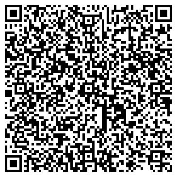 QR-код с контактной информацией организации БЕЛАГРОПРОМБАНК ОАО ОТДЕЛЕНИЕ 433