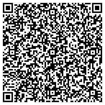 QR-код с контактной информацией организации ОМСКАЯ ОБЛАСТНАЯ ФЕДЕРАЦИЯ СПОРТИВНОЙ АКРОБАТИКИ