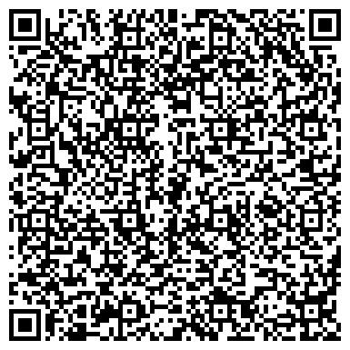 QR-код с контактной информацией организации ФЕДЕРАЦИЯ АРМСПОРТА ОМСКОЙ ОБЛАСТИ