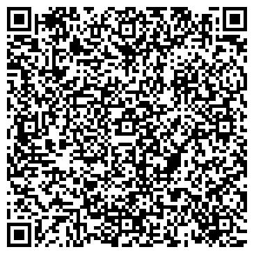 QR-код с контактной информацией организации БИБЛИОТЕКА ЦЕНТРАЛЬНАЯ РАЙОННАЯ ЛЕПЕЛЬСКАЯ