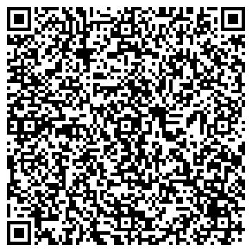 QR-код с контактной информацией организации RICHTER GROUP КОНСАЛТИНГОВАЯ ГРУППА