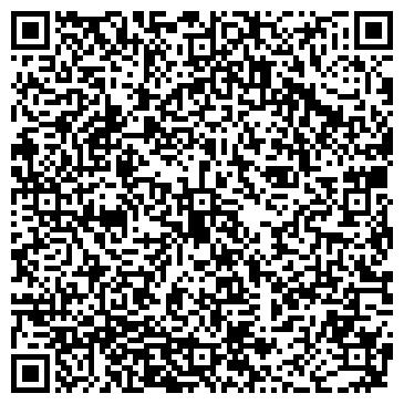 QR-код с контактной информацией организации РОССИЙСКИЕ ИННОВАЦИИ