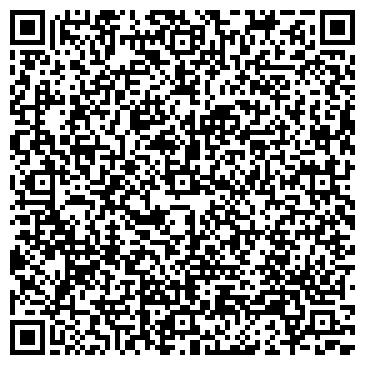 QR-код с контактной информацией организации БАНК СБЕРБАНКА РФ ФИЛИАЛ № 77