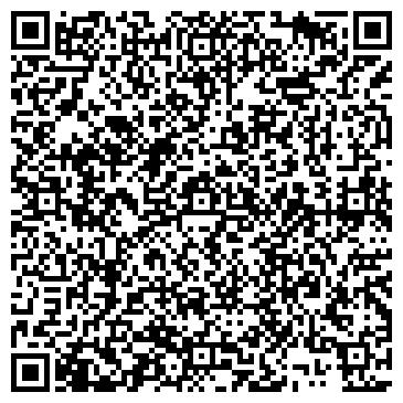 QR-код с контактной информацией организации КМББАНК БАНК КРЕДИТОВАНИЯ МАЛОГО БИЗНЕСА