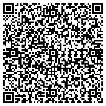 QR-код с контактной информацией организации НЕФТЕЭНЕРГОБАНК