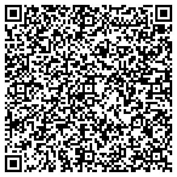 QR-код с контактной информацией организации РОССИЙСКИЙ ПРОМЫШЛЕННЫЙ БАНК ТОМСКИЙ ФИЛИАЛ