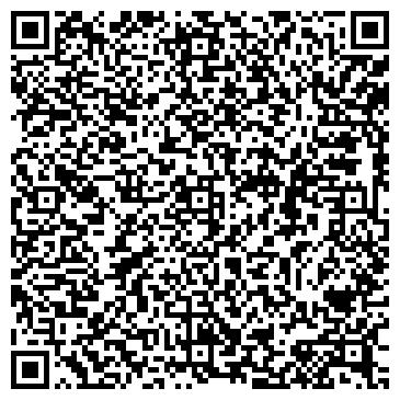 QR-код с контактной информацией организации ТОМСКПРОМСТРОЙБАН ОАО ФИЛИАЛ № 17