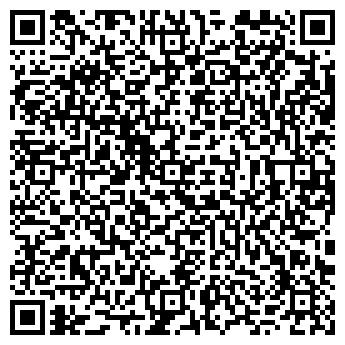QR-код с контактной информацией организации НАБАТ ОХРАННОЕ ПРЕДПРИЯТИЕ