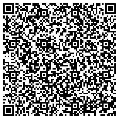 QR-код с контактной информацией организации УПРАВЛЕНИЕ ВЕДОМСТВЕННОЙ ОХРАНЫ МИНИСТЕРСТВА ЭНЕРГЕТИКИ РФ