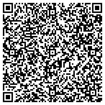 QR-код с контактной информацией организации Агентство недвижимости ГУБЕРНИЯ