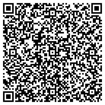 QR-код с контактной информацией организации ABC АГЕНТСТВО НЕДВИЖИМОСТИ