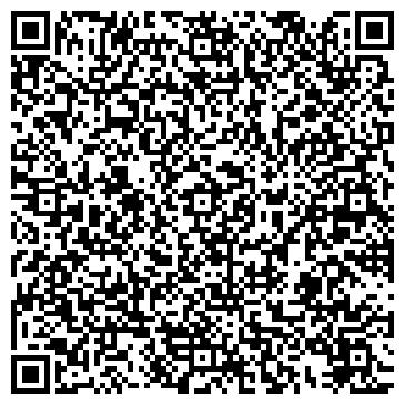 QR-код с контактной информацией организации БИБЛИОТЕКА ЦЕНТРАЛЬНАЯ РАЙОННАЯ КРИЧЕВСКАЯ