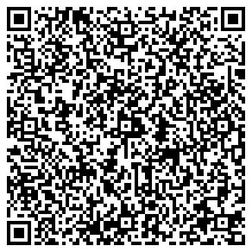 QR-код с контактной информацией организации ВИНЗАВОД КРАСНОБУДСКИЙ РУПП