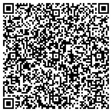 QR-код с контактной информацией организации НЕСКО ООО СТРАХОВАЯ БРОКЕРСКАЯ КОМПАНИЯ