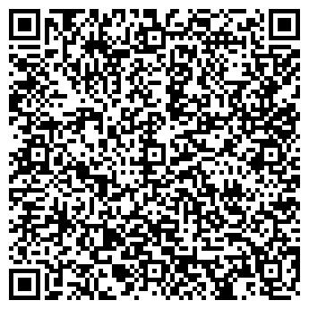 QR-код с контактной информацией организации № 1 ГОРОДСКАЯ БОЛЬНИЦА МЛПУ