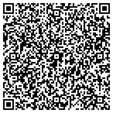 QR-код с контактной информацией организации ГОРОДСКАЯ МЕДИЦИНСКАЯ СПРАВКА