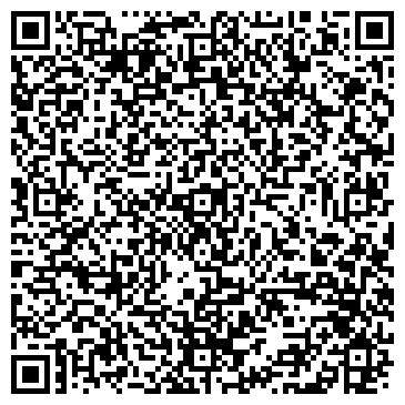 QR-код с контактной информацией организации НОКИ АГЕНТСТВО ЭЛЕКТРИЧЕСКОГО СВЕТА