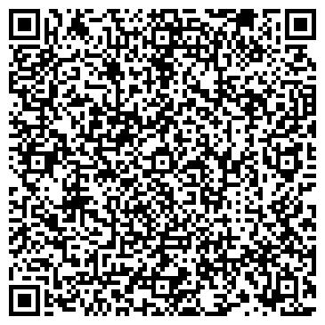 QR-код с контактной информацией организации ОБЛАСТНОЙ ЦЕНТР ИНФОРМАЦИОННЫХ ТЕХНОЛОГИЙ