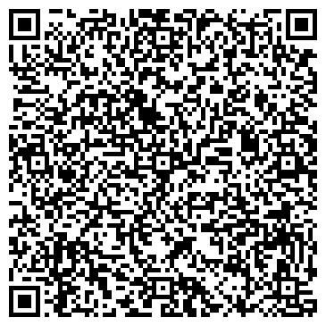 QR-код с контактной информацией организации БАНК ПРОЕКТНОГО ФИНАНСИРОВАНИЯ АБ