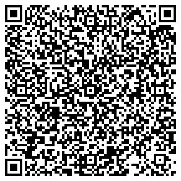 QR-код с контактной информацией организации «Завод «Микропровод», ОАО