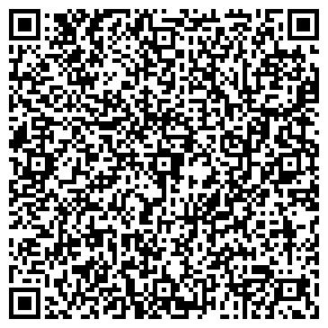 QR-код с контактной информацией организации КУРСЫ ГИГИЕНИЧЕСКОГО ОБУЧЕНИЯ