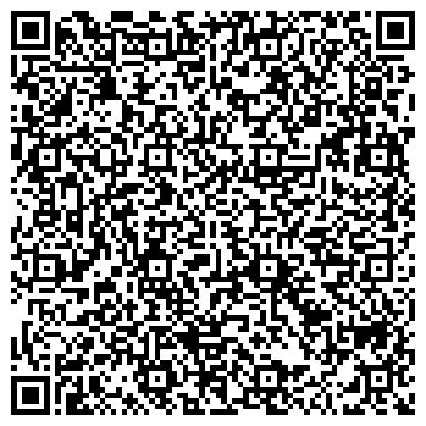 QR-код с контактной информацией организации ЦЕРКОВЬ СВЯТОГО БЛАГОВЕРНОГО КНЯЗЯ АЛЕКСАНДРА НЕВСКОГО СЕМИНАРИЯ