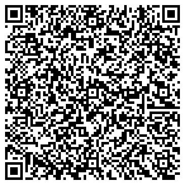 QR-код с контактной информацией организации СОВЕТ ФЕДЕРАЦИИ ПРОФСОЮЗНЫХ ОРГАНИЗАЦИЙ