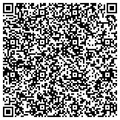 QR-код с контактной информацией организации ЭЧТЕХ ЭКОЛОГИЧЕСКИ ЧИСТЫЕ ТЕХНОЛОГИИ НАУЧНО-ВНЕДРЕНЧЕСКОЕ ПРЕДПРИЯТИЕ