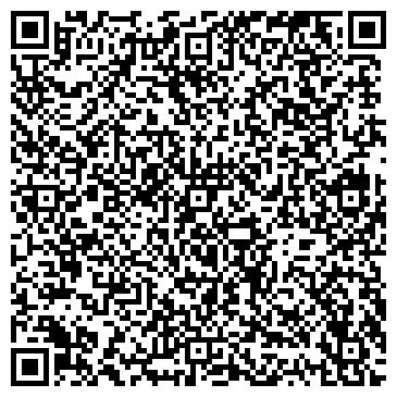 QR-код с контактной информацией организации СИСТЕМЫ КОНТРОЛЯ НАУЧНО-ПРОИЗВОДСТВЕННОЕ ПРЕДПРИЯТИЕ