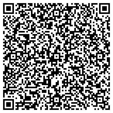 QR-код с контактной информацией организации НИИПП ГНПП ТД