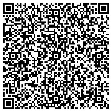 QR-код с контактной информацией организации ПРОВИАНТЪ КОМПАНИЯ ОПТОВЫЙ МАГАЗИН