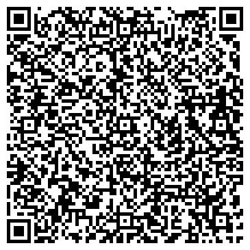 QR-код с контактной информацией организации СИБИРСКАЯ ПРОМЫШЛЕННО-ПРОДОВОЛЬСТВЕННАЯ КОМПАНИЯ