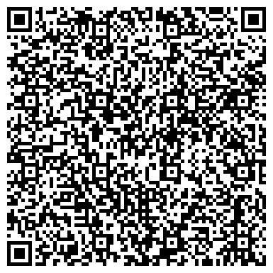 QR-код с контактной информацией организации СЛОЖНАЯ ЭЛЕКТРОННАЯ ТЕХНИКА (СЭТ-СИСТЕМС ООО)