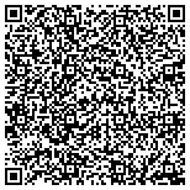 QR-код с контактной информацией организации НАЛАДКА, ИЗМЕРЕНИЕ, ПРОИЗВОДСТВО ЭЛЕКТРОМОНТАЖА ( НИПЭМ ) ОДО