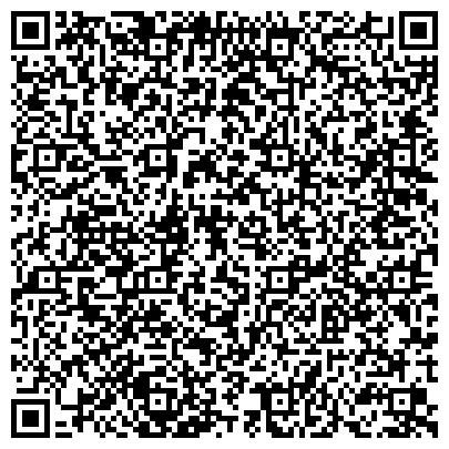 QR-код с контактной информацией организации НИКИ Г. ТОМСК НАУЧНО-ИССЛЕДОВАТЕЛЬСКИЙ ПРОЕКТНО-КОНСТРУКТОРСКИЙ И ТЕХНОЛОГИЧЕСКИЙ КАБЕЛЬНЫЙ ИНСТИТУТ