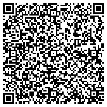 QR-код с контактной информацией организации ХУСКВАРНА СЕРВИС-ЦЕНТР