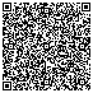 QR-код с контактной информацией организации ФАБРИКА ПРЯДИЛЬНО-ТКАЦКАЯ РУЧАЙКА КОБРИНСКАЯ РУПП
