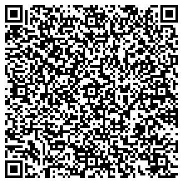 QR-код с контактной информацией организации БИБЛИОТЕКА ЦЕНТРАЛЬНАЯ РАЙОННАЯ КЛИЧЕВСКАЯ