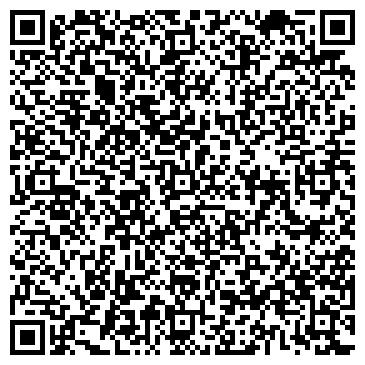 QR-код с контактной информацией организации ЦЕНТРАЛЬНЫЙ МИНИ-МАРКЕТ ЧП МАЛЫШЕНКО М.В.