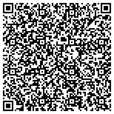 QR-код с контактной информацией организации АЛТАЙСКИЙ БАНК СБЕРБАНКА РОССИИ ТРОИЦКОЕ ОТДЕЛЕНИЕ № 2324