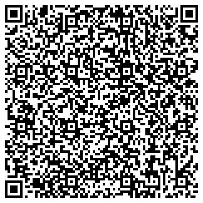 QR-код с контактной информацией организации Оптово-розничная продажа строительных материалов