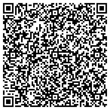 QR-код с контактной информацией организации ЛОКОМОТИВОВАГОНОРЕМОНТНОГО ЗАВОДА СУ