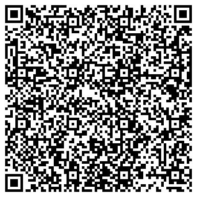 QR-код с контактной информацией организации «Новости Радужного», ОАО